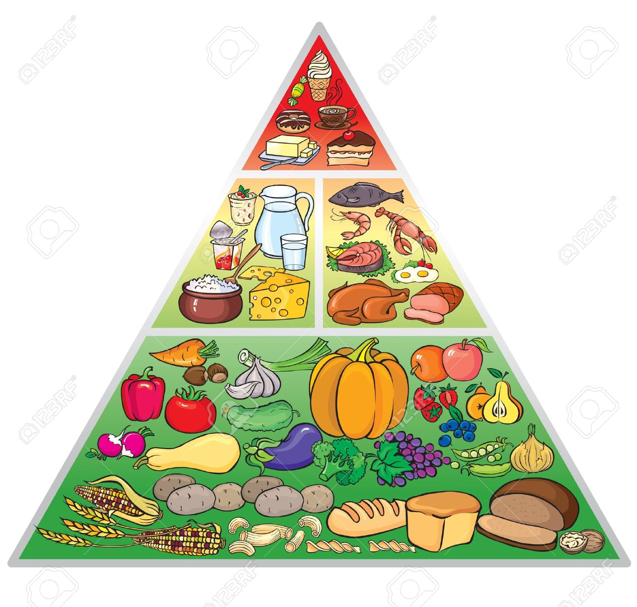 14071407-Illustration-of-food-pyramid-Stock-Vector-healthy